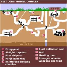 Tunnel structure (Source: bbc.co.uk)
